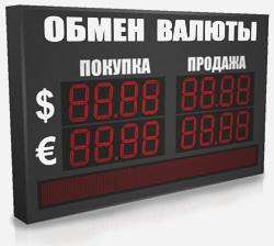 Курсы валют в банках пензы